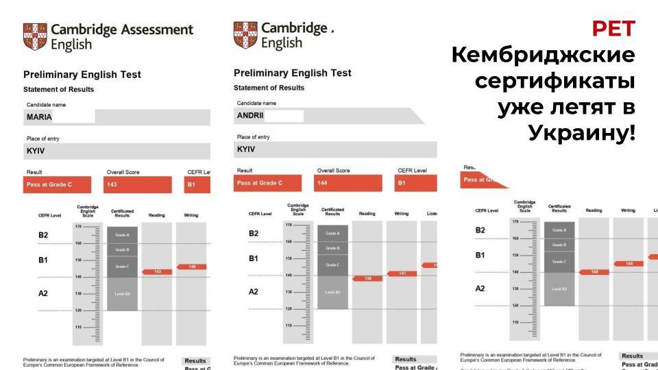 Cambridge Academy School
